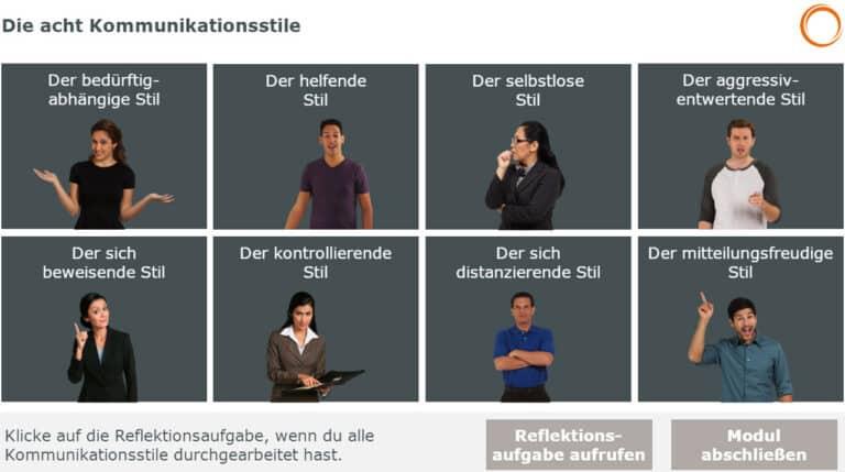 Kommunikationstypen: Die acht Kommunikationsstile nach Schulz von Thun