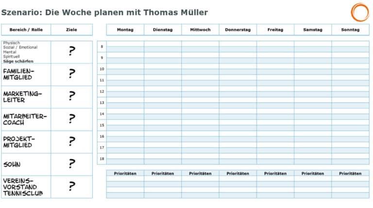 Zeitmanagement: Die Woche planen - Szenario Wochenplanung