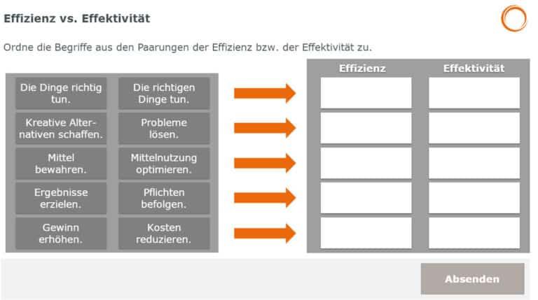 Zeitmanagement: Effizienz vs. Effektivität