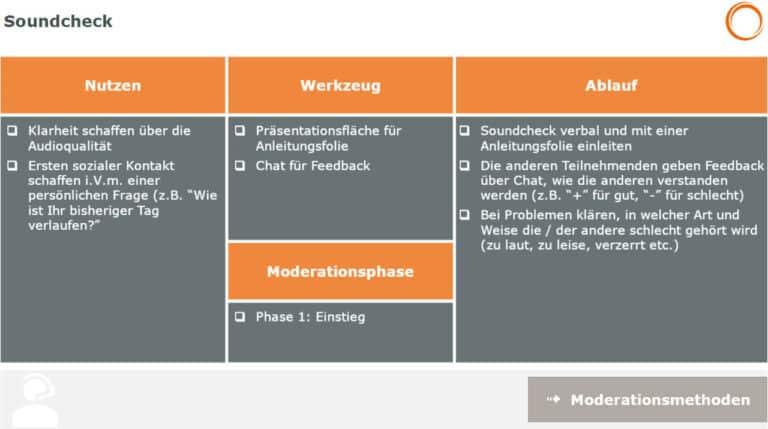 Online-Moderationsmethoden: Soundcheck - Nutzen, Werkzeug, Moderationsphase, Ablauf