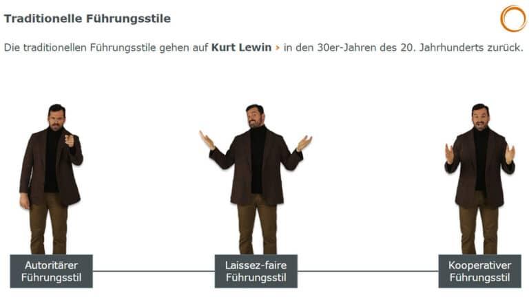 Traditionelle Führungsstile: Autoritär, laissez-faire, kooperativ